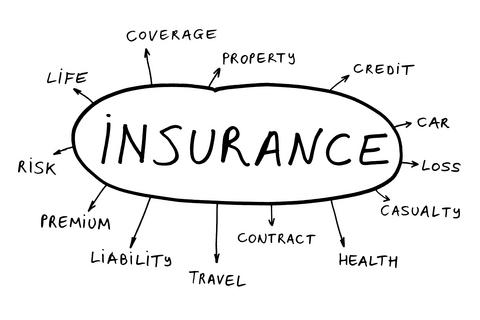 Risk Management Insurance Atlanta GA